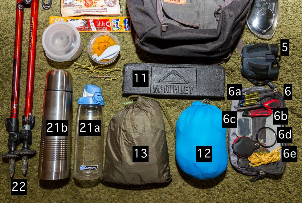 b9fa2533f6 Rada  Čo zbaliť do batoha na jeden deň